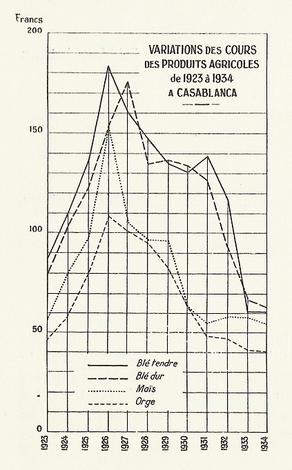 MAROC, Atlas historique, géographique, économique. 1935 - Page 3 Bbscan99