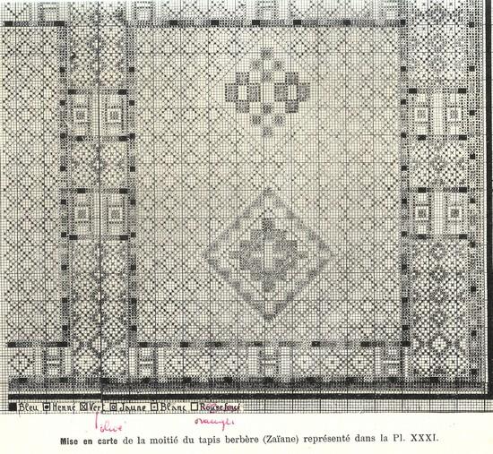 Prosper RICARD : CORPUS DES TAPIS MAROCAINS Tome IV, Tapis divers. Escan_25