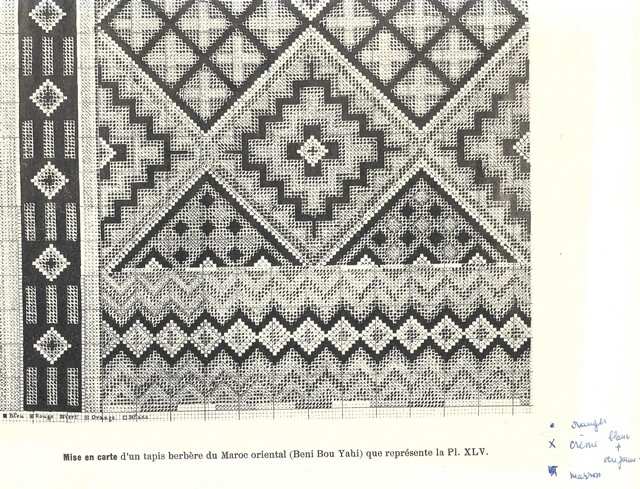 Prosper RICARD : CORPUS DES TAPIS MAROCAINS Tome IV, Tapis divers. - Page 2 Escan_45
