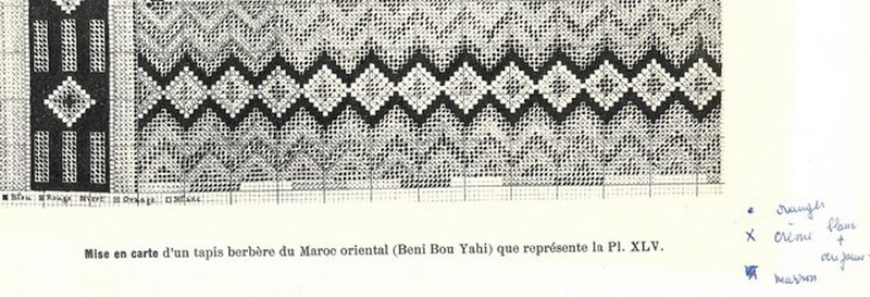 Prosper RICARD : CORPUS DES TAPIS MAROCAINS Tome IV, Tapis divers. - Page 2 Escan_46