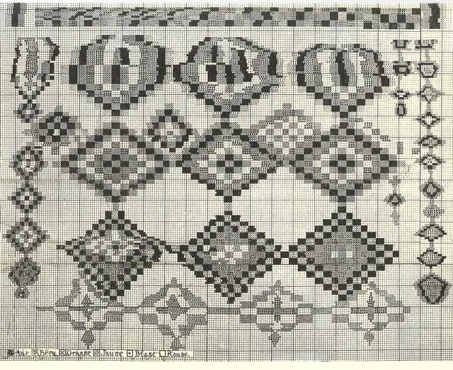 Prosper RICARD : CORPUS DES TAPIS MAROCAINS Tome IV, Tapis divers. - Page 2 Escan_62
