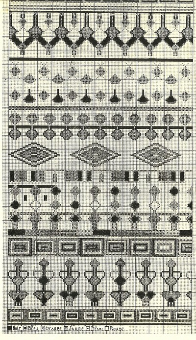 Prosper RICARD : CORPUS DES TAPIS MAROCAINS Tome IV, Tapis divers. - Page 2 Escan_66