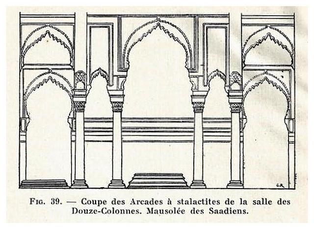 L'Art décoratif musulman, Gabriel-Rousseau, 1934 - Page 3 Fscan148