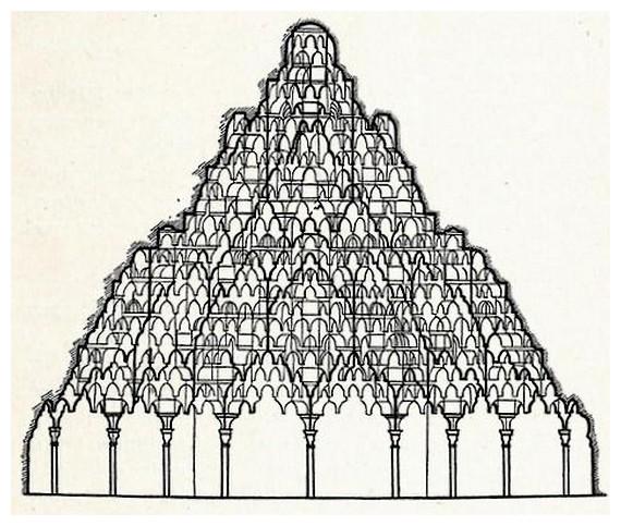 L'Art décoratif musulman, Gabriel-Rousseau, 1934 - Page 5 Fscan184