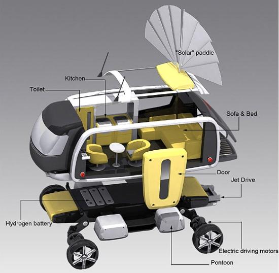 Harmony - Le camping-car du futur? Chines12