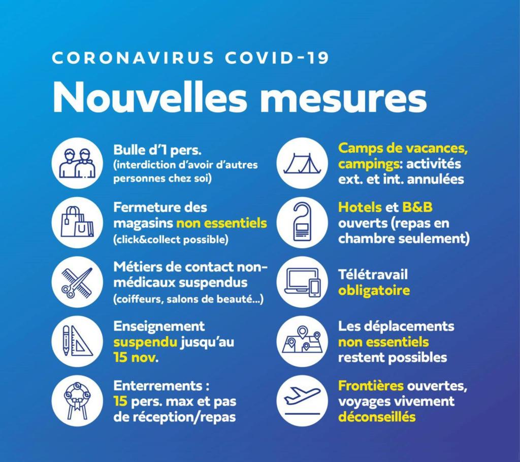 Nouvelles mesures anti-covid19 d'application en Belgique Covid110