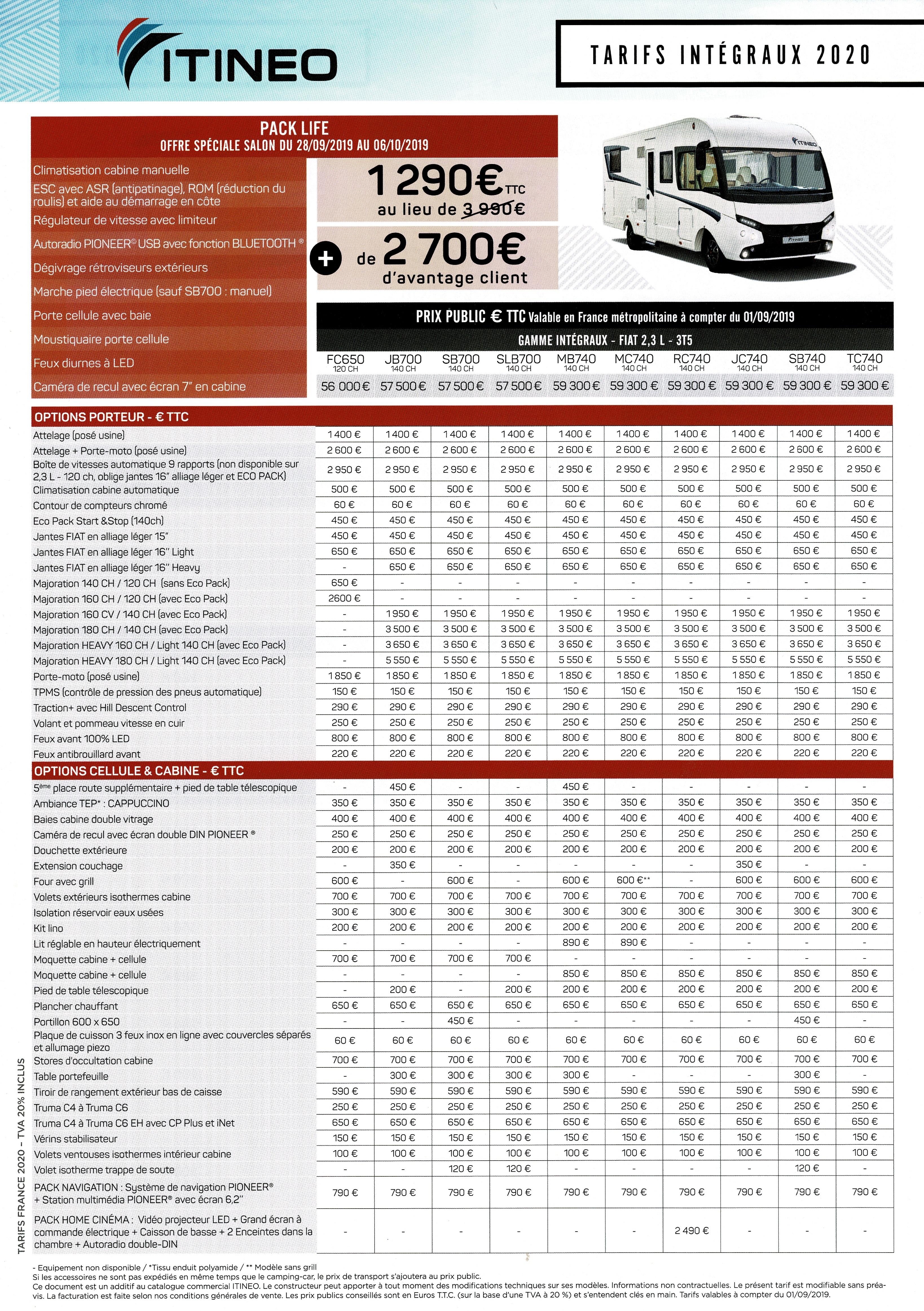 Tarifs France intégraux 2020 Tariti17