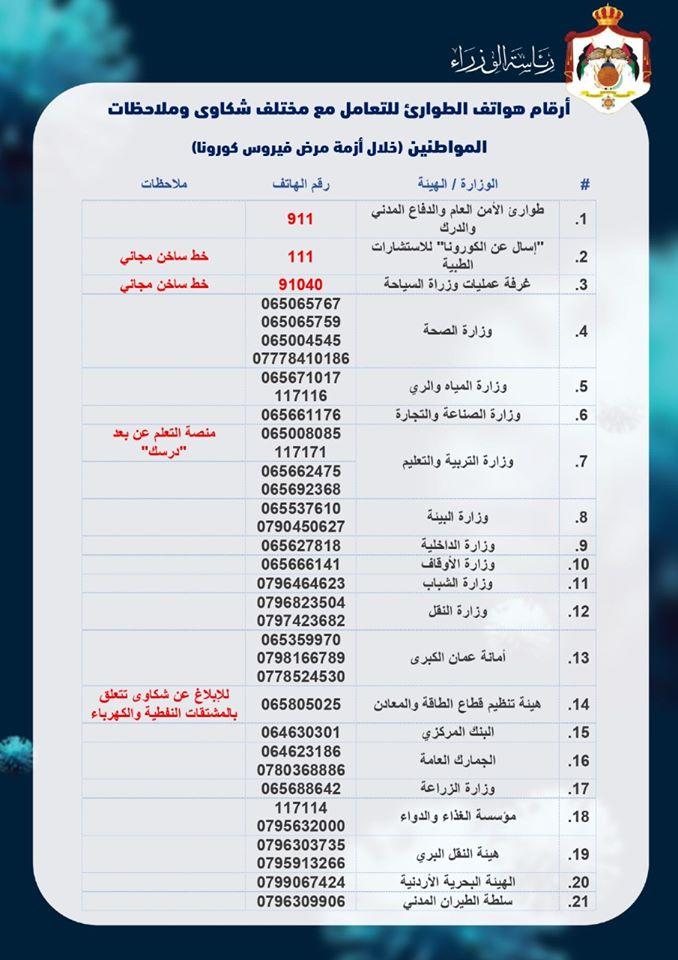ارقام الطوارئ في الاردن  Io10
