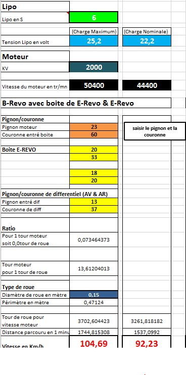 Mon GROS E-Revo =) - Page 6 2000kv10