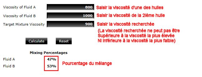 Tableau viscosités/viscosité huiles/huile Suspension Image166