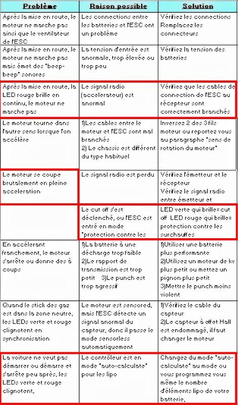 B-Revo: C'est parti !!! - Page 6 Image424
