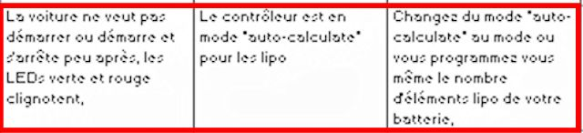 B-Revo: C'est parti !!! - Page 6 Image425