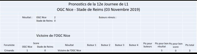 Les nez fins : Reims 19-20 Image115
