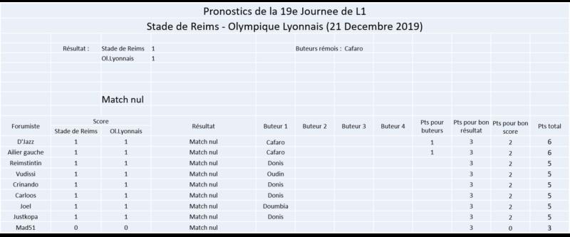 Les nez fins : Reims 19-20 Image125