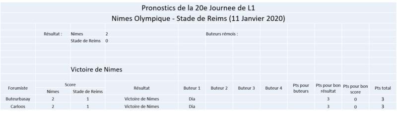Les nez fins : Reims 19-20 Image134