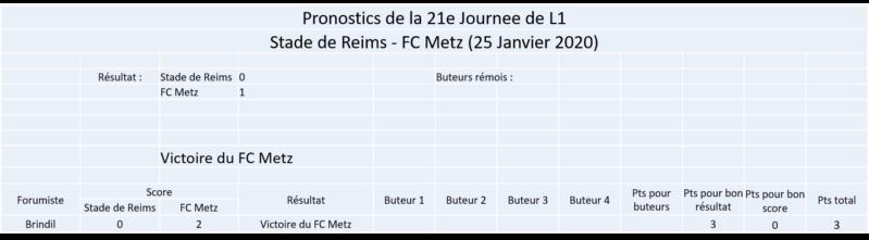 Les nez fins : Reims 19-20 Image137