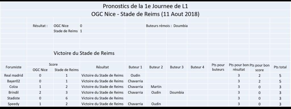 Les nez fins : Reims 18-19 Image141