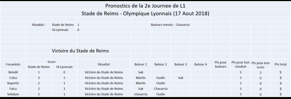 Les nez fins : Reims 18-19 Image142