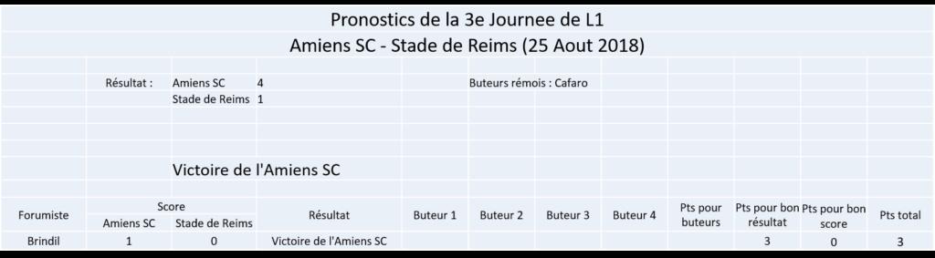 Les nez fins : Reims 18-19 Image143