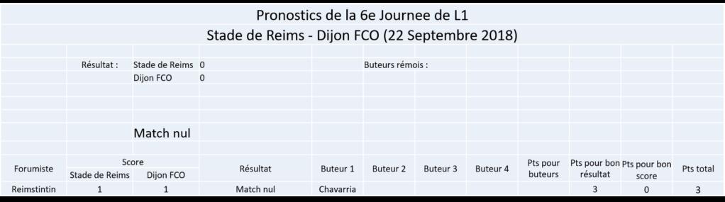 Les nez fins : Reims 18-19 Image146
