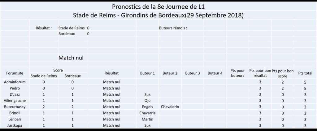 Les nez fins : Reims 18-19 Image148