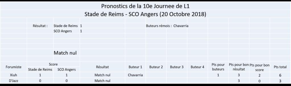 Les nez fins : Reims 18-19 Image151