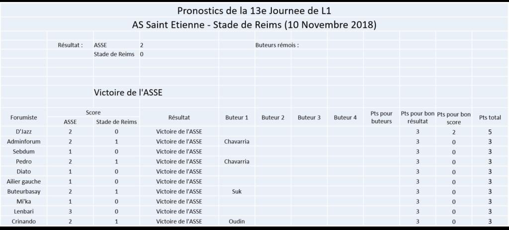 Les nez fins : Reims 18-19 Image158