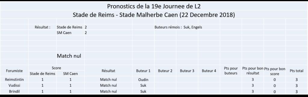 Les nez fins : Reims 18-19 Image166