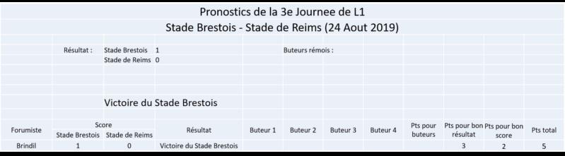 Les nez fins : Reims 19-20 Image201