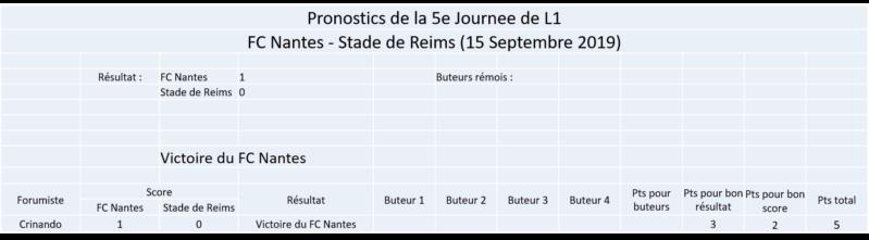 Les nez fins : Reims 19-20 Image204