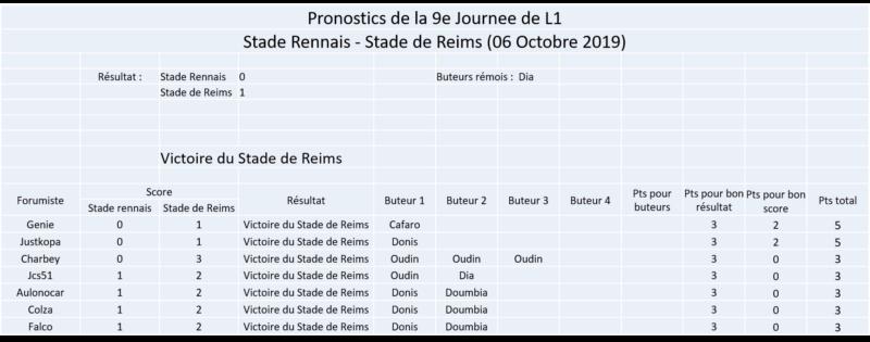 Les nez fins : Reims 19-20 Image209