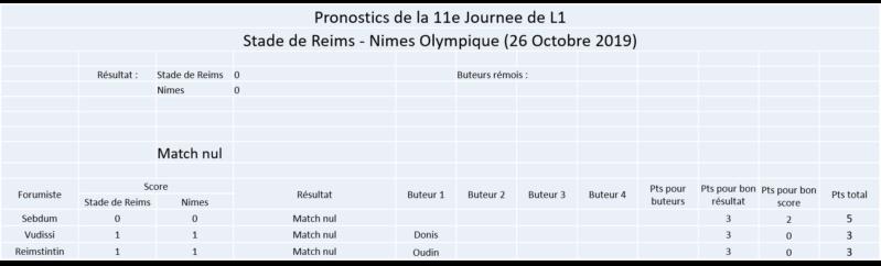 Les nez fins : Reims 19-20 Image211