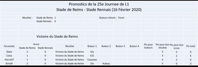 Les nez fins : Reims 19-20 - Page 2 Image231
