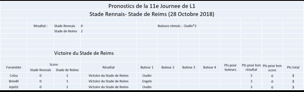 Les nez fins : Reims 18-19 Image328