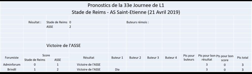 Les nez fins : Reims 18-19 - Page 2 Image349