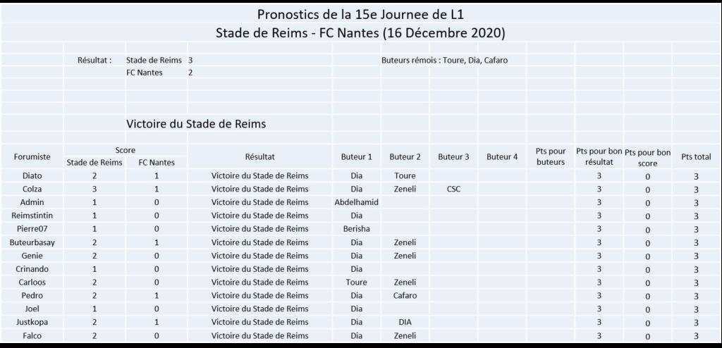Les nez fins : Pronos Reims 20-21 Image366