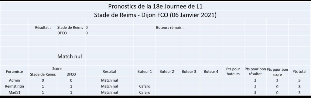 Les nez fins : Pronos Reims 20-21 Image372