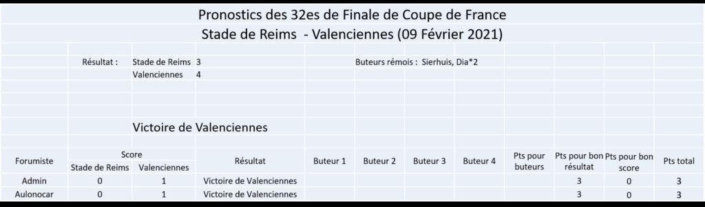 Les nez fins : Pronos Reims 20-21 - Page 2 Image386