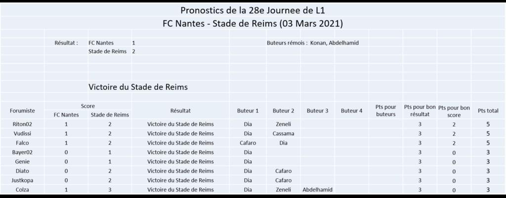 Les nez fins : Pronos Reims 20-21 - Page 2 Image395