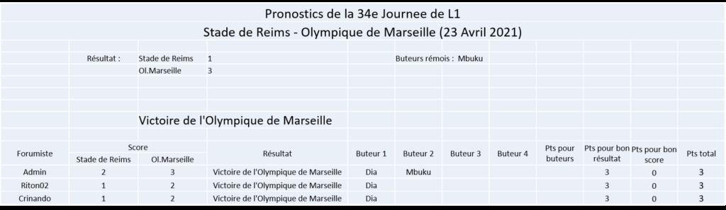 Les nez fins : Pronos Reims 20-21 - Page 2 Image407