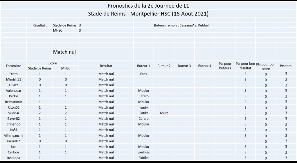 Les nez fins Reims 21-22 Image418
