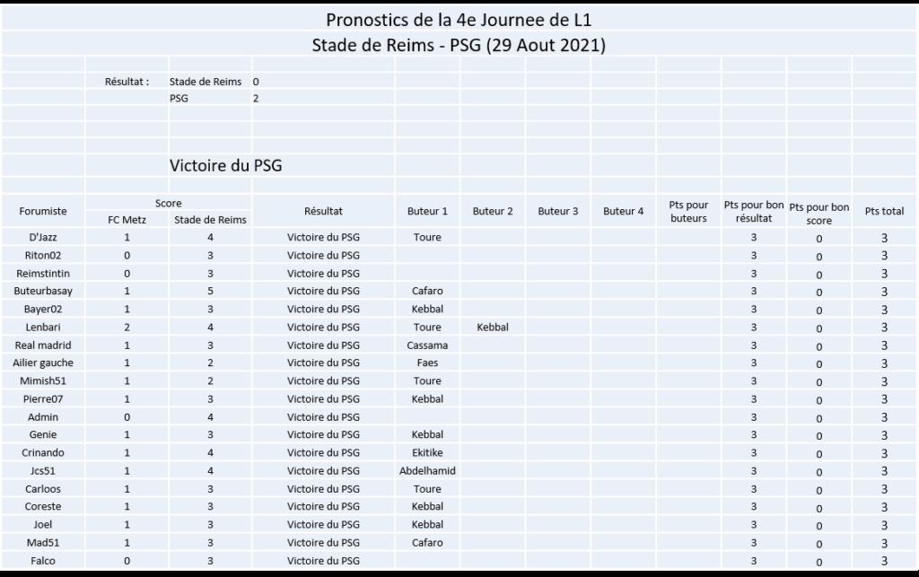 Les nez fins Reims 21-22 Image423
