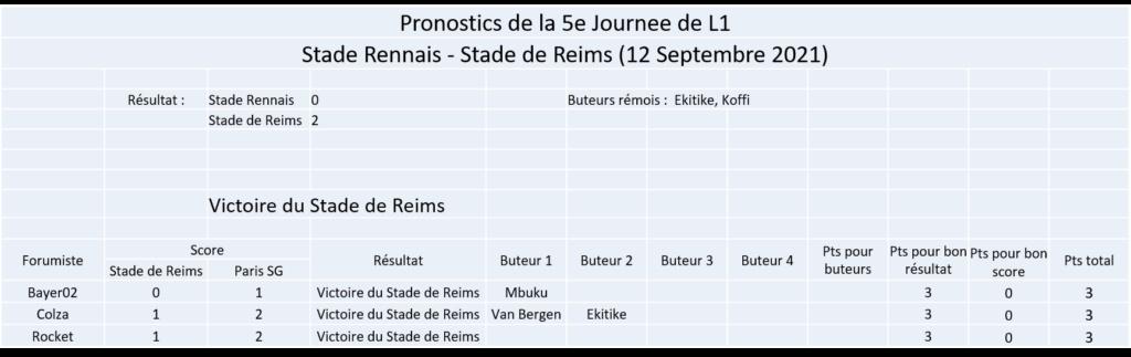 Les nez fins Reims 21-22 Image425
