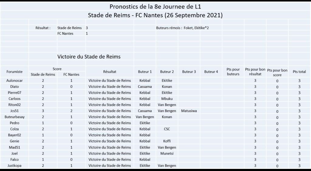 Les nez fins Reims 21-22 Image431