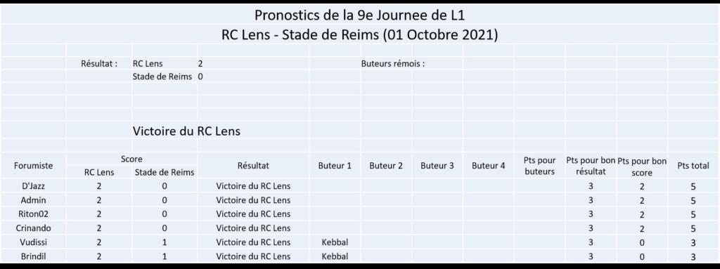 Les nez fins Reims 21-22 Image433