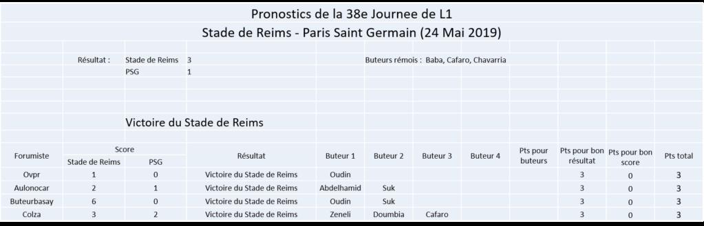 Les nez fins : Reims 18-19 - Page 2 Image510