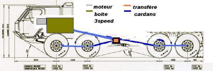 Transmissions multi-essieux E13tp_11