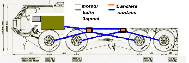 Transmissions multi-essieux E13tp_12