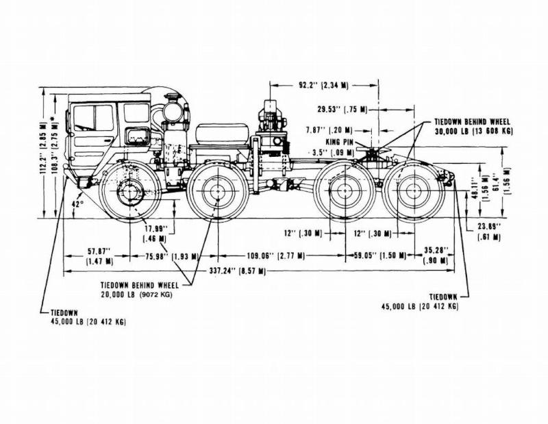 Dimension Camion Man Getuse10