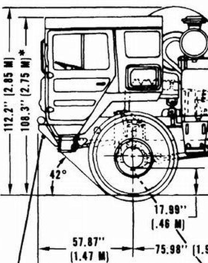 Dimension Camion Man Getuse11
